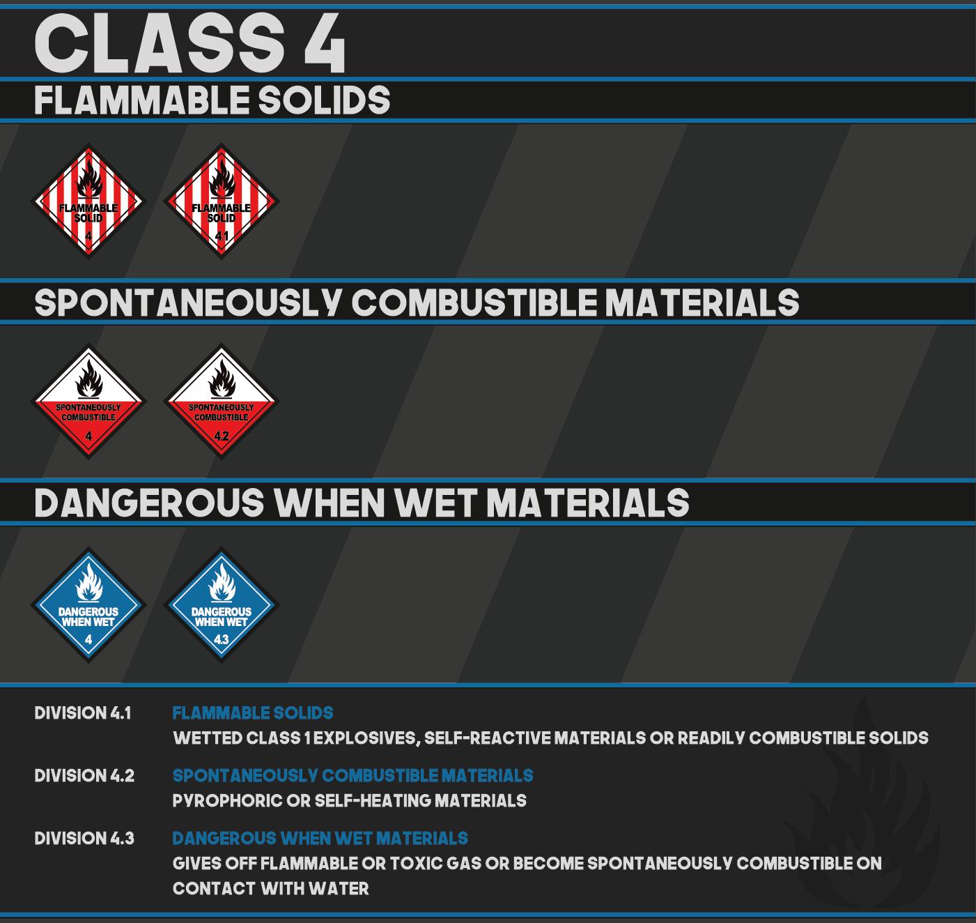 Hazardous Class 4