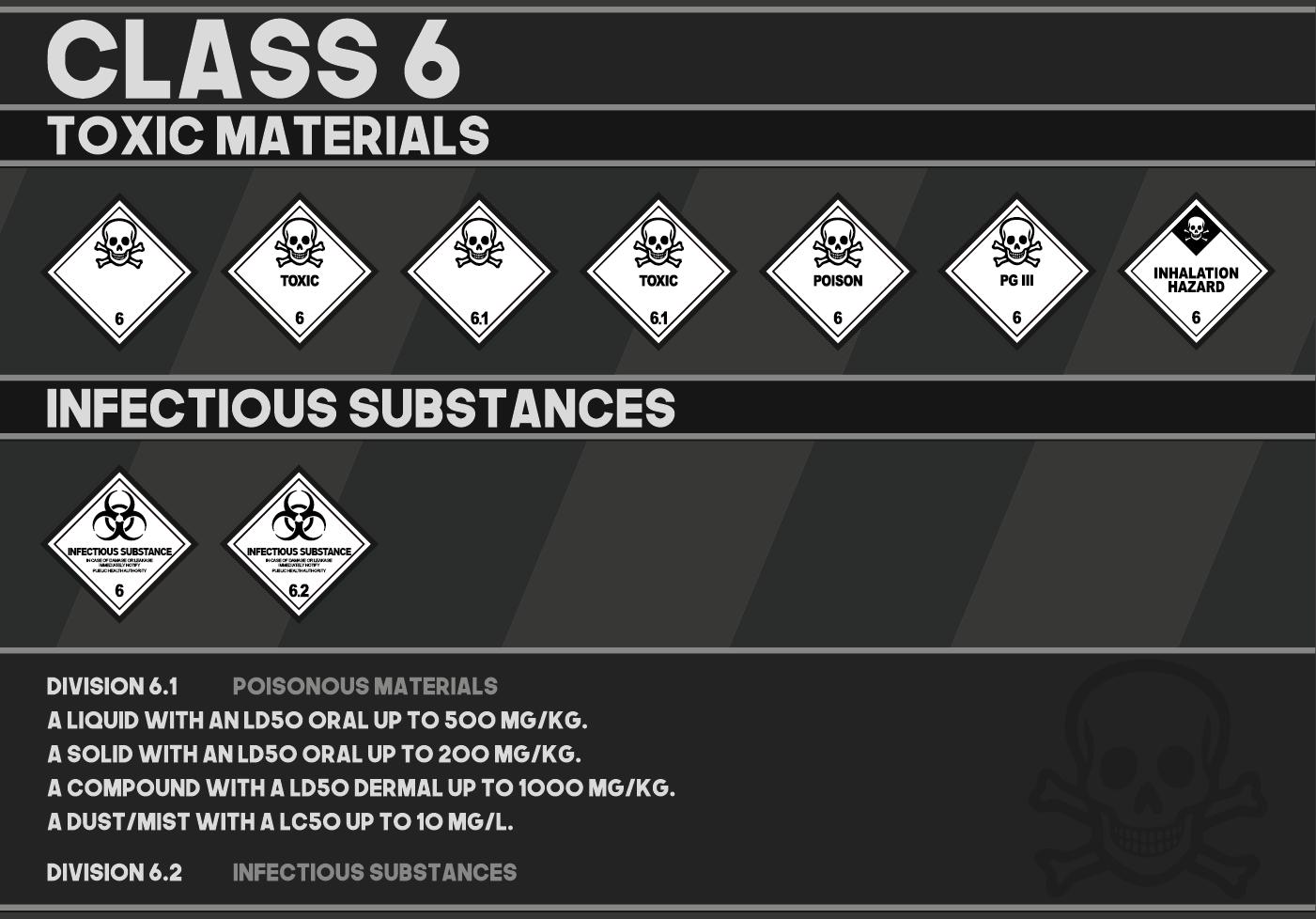 Hazardous Class 6