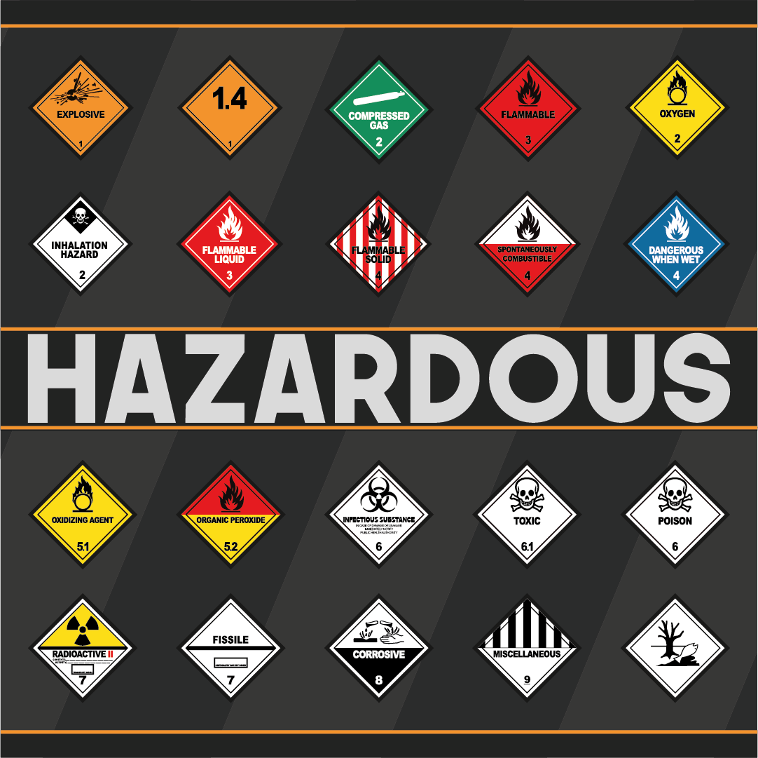 Hazardous Title Square